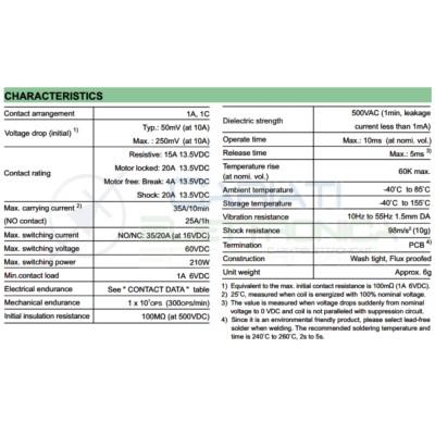 Relè singolo scambio 12V 20A HFKW 012-1ZW SPDT 12Vdc Hongfa HONGFA RELAY