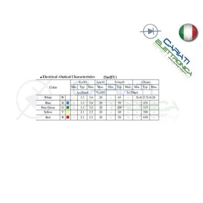 Basetta  Ramata in Vetronite 160X233  Mono Faccia BUNGARD Scheda